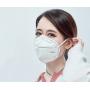 Máscara de proteção Respirável KN95